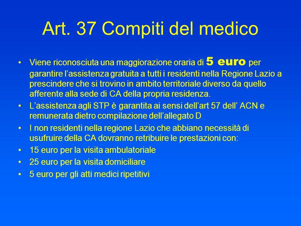 Art. 37 Compiti del medico