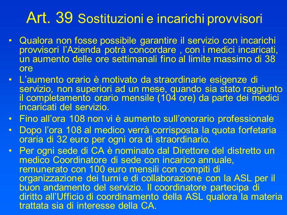 Art. 39 Sostituzioni e incarichi provvisori