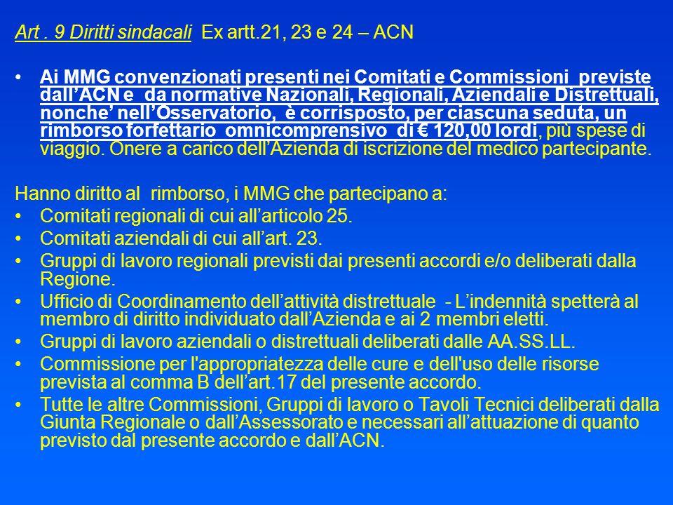 Art . 9 Diritti sindacali Ex artt.21, 23 e 24 – ACN