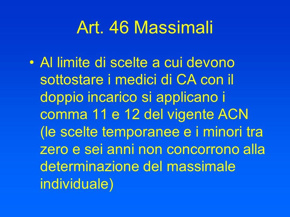 Art. 46 Massimali