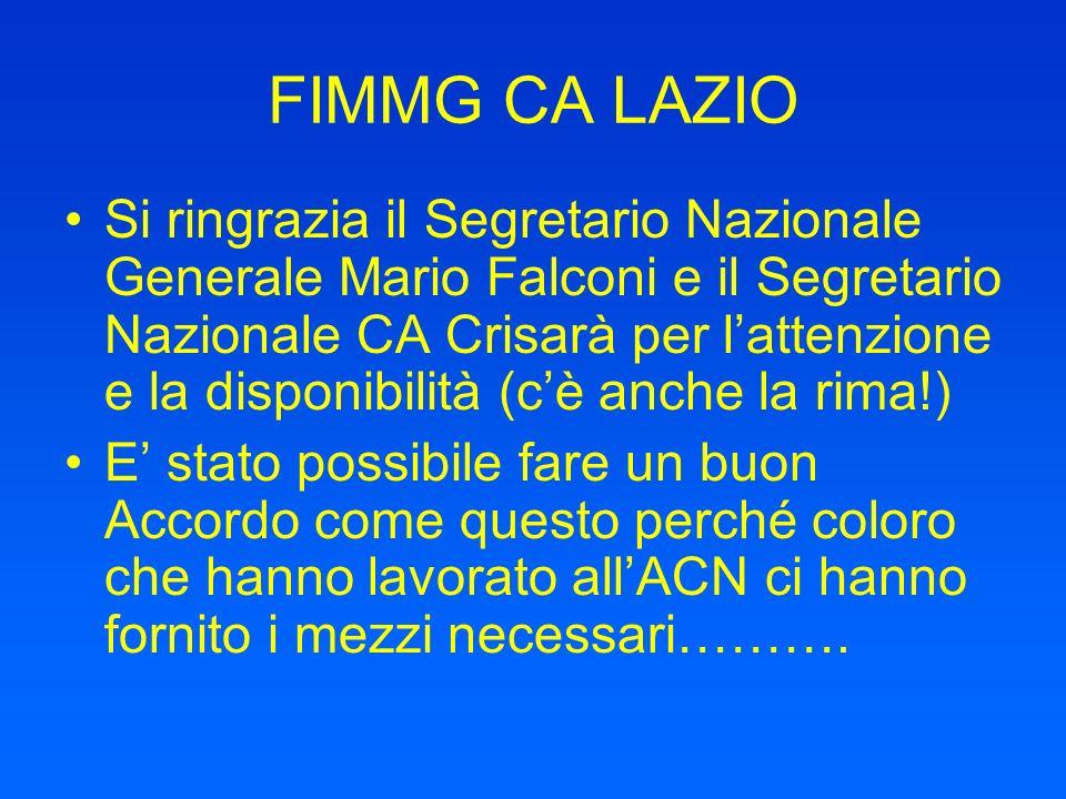 FIMMG CA LAZIO