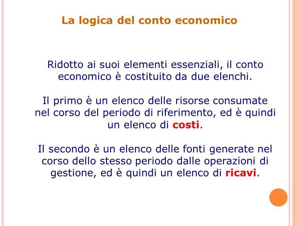 La logica del conto economico