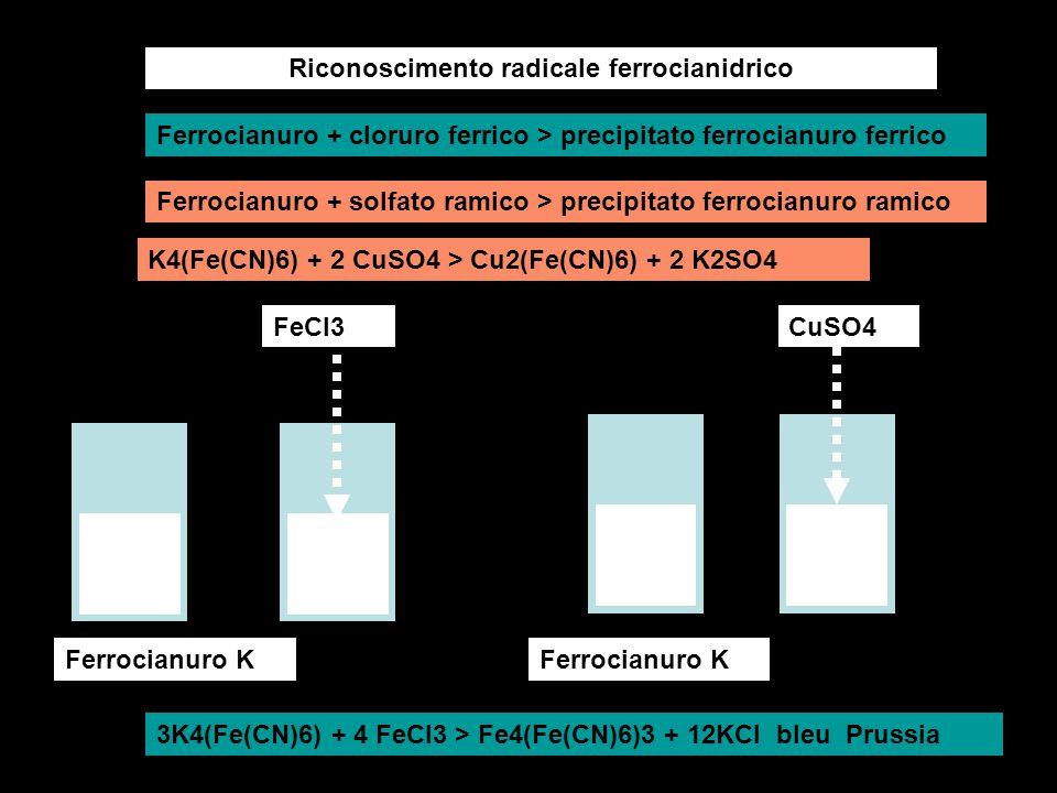 Riconoscimento radicale ferrocianidrico