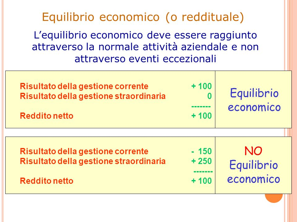 Equilibrio economico (o reddituale)