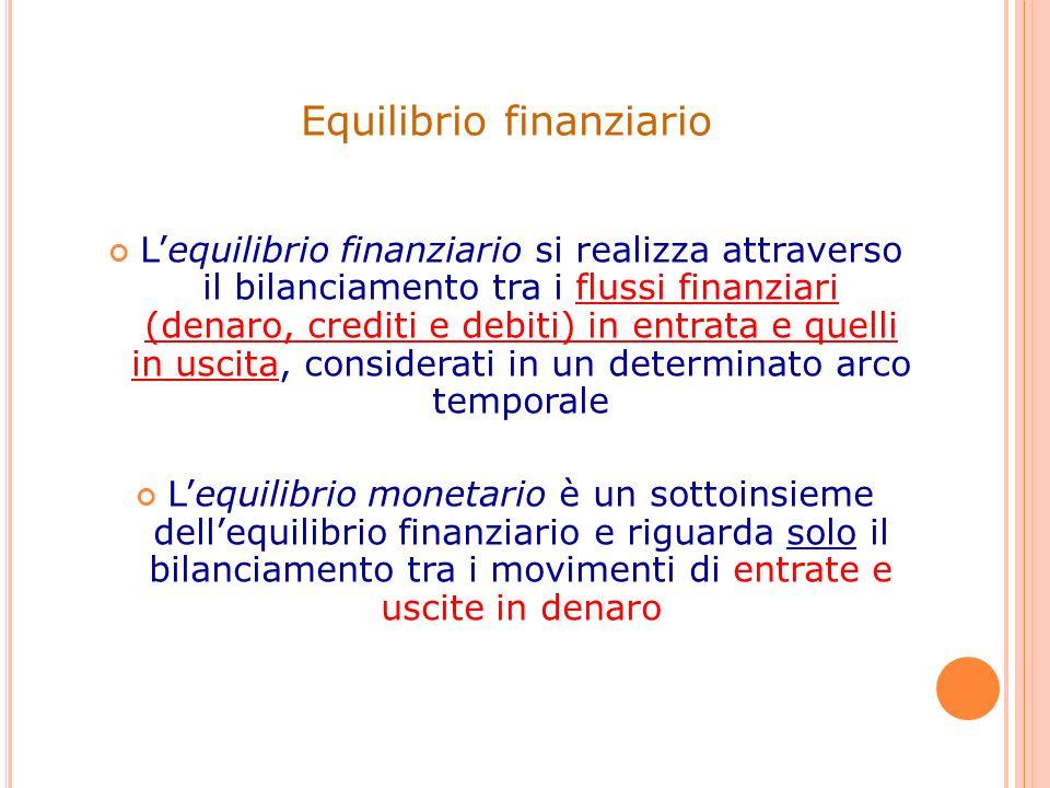 Equilibrio finanziario