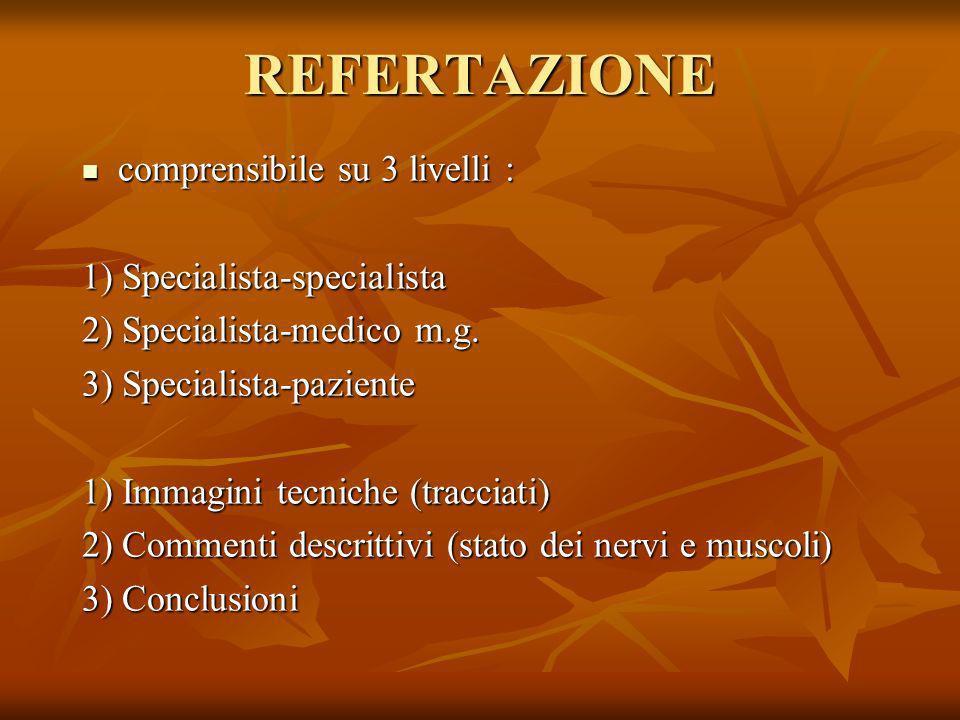 REFERTAZIONE comprensibile su 3 livelli : 1) Specialista-specialista