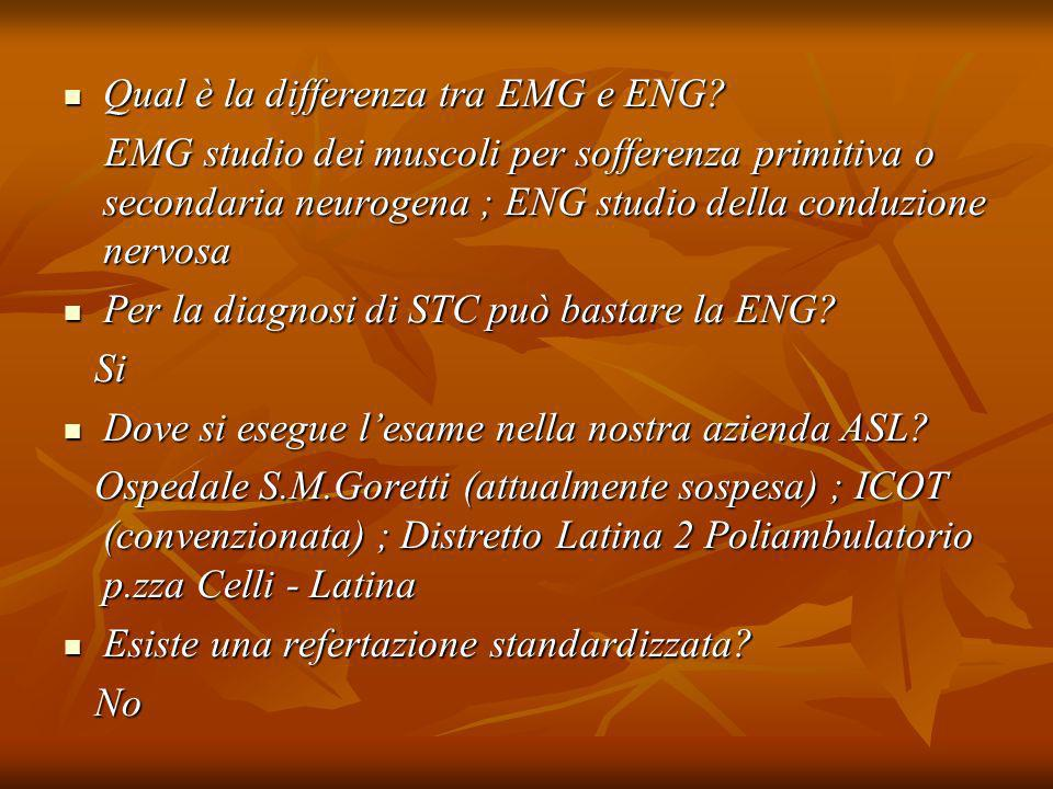 Qual è la differenza tra EMG e ENG