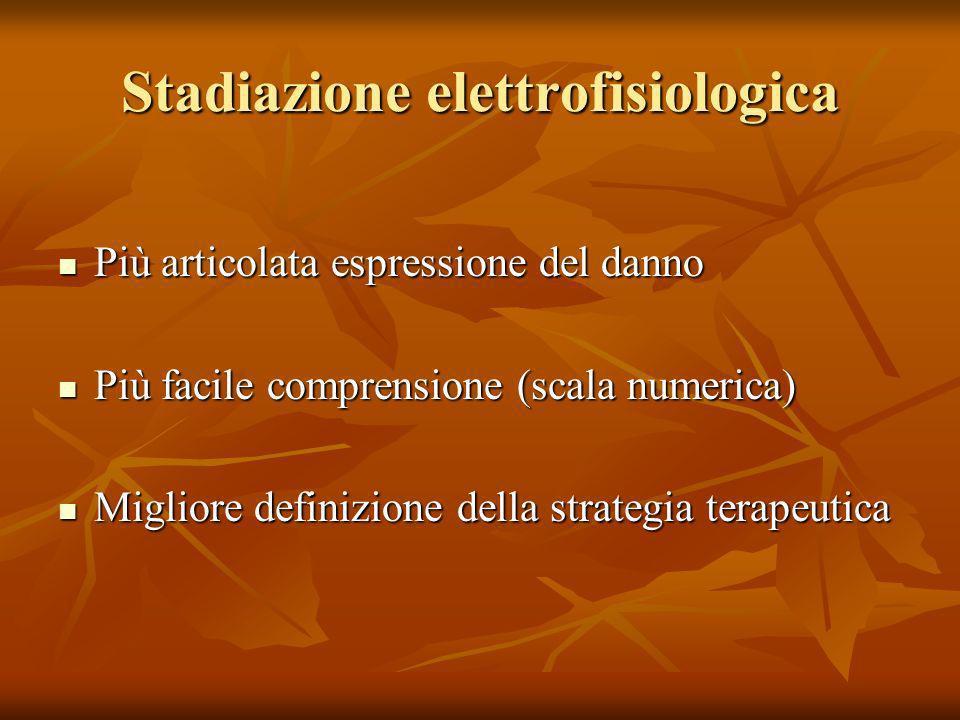 Stadiazione elettrofisiologica
