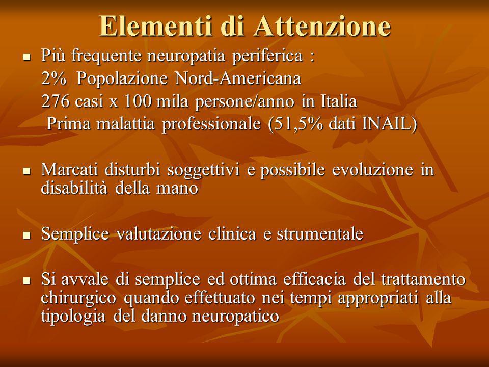 Elementi di Attenzione