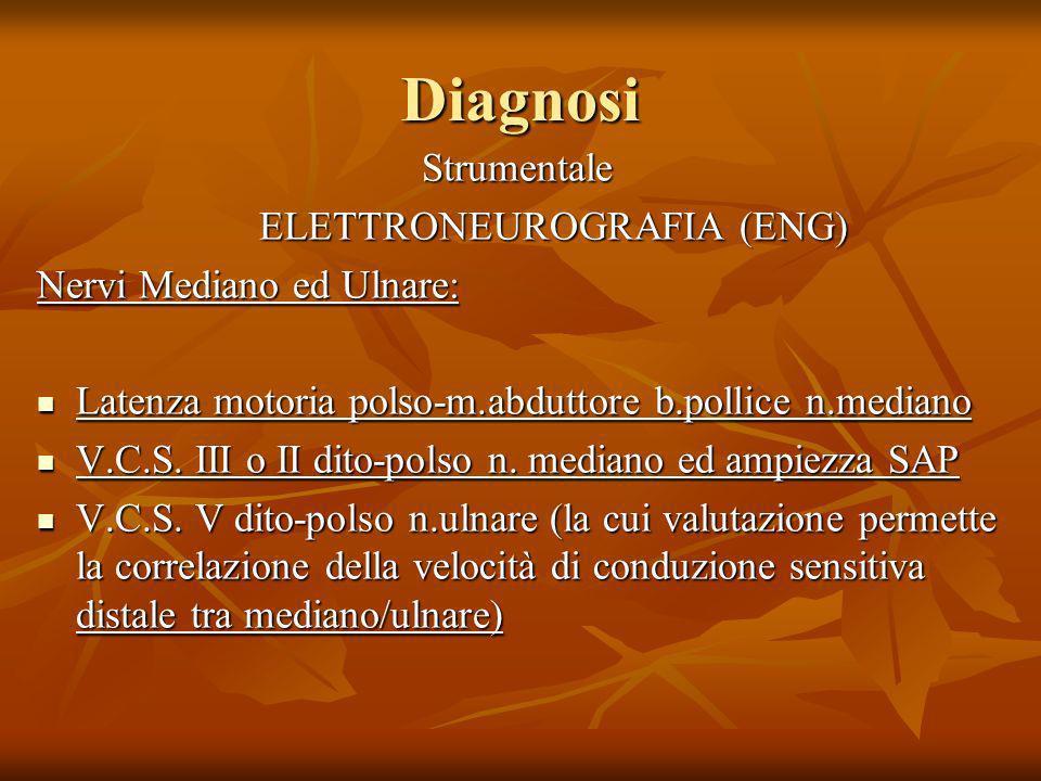 Diagnosi Strumentale ELETTRONEUROGRAFIA (ENG) Nervi Mediano ed Ulnare: