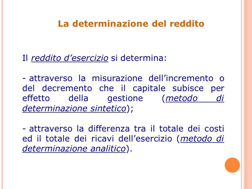 La determinazione del reddito