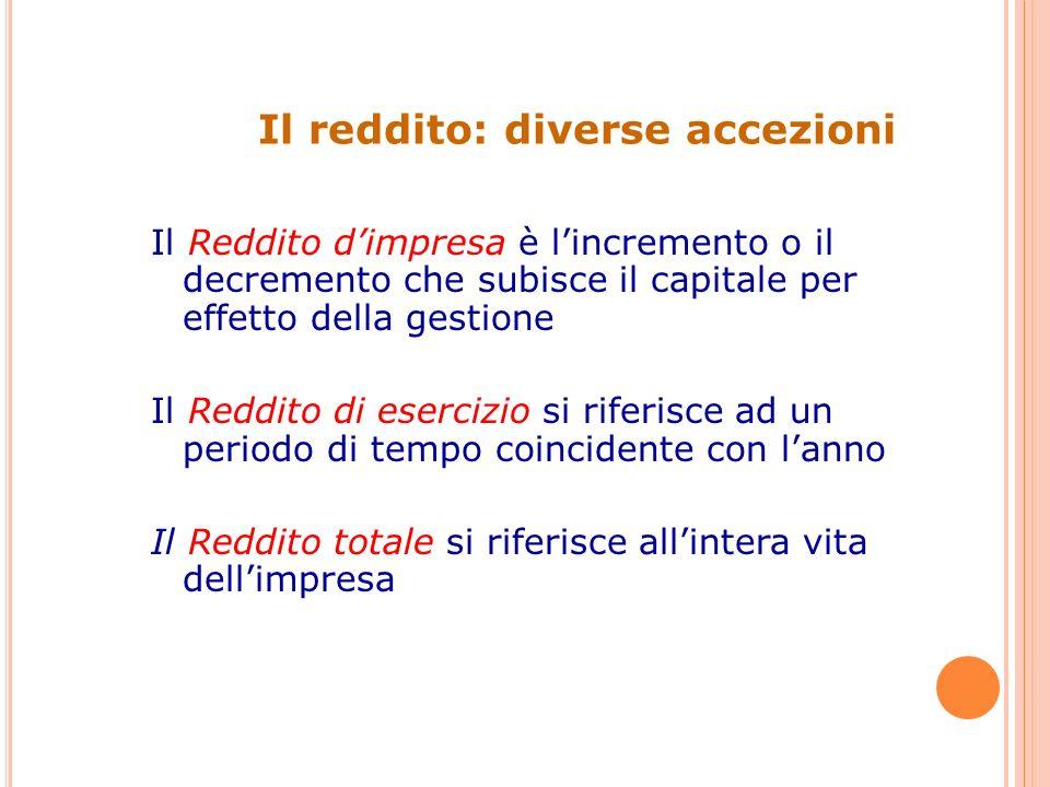 Il reddito: diverse accezioni