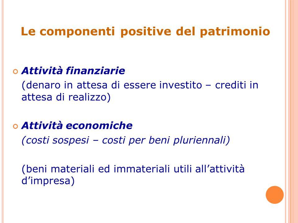 Le componenti positive del patrimonio