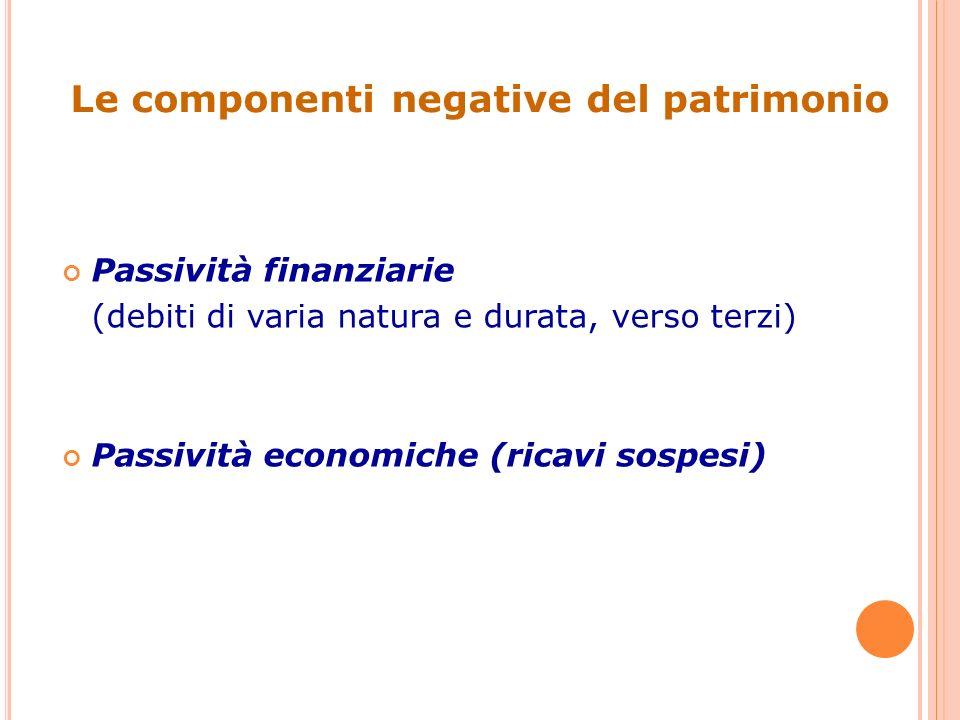 Le componenti negative del patrimonio