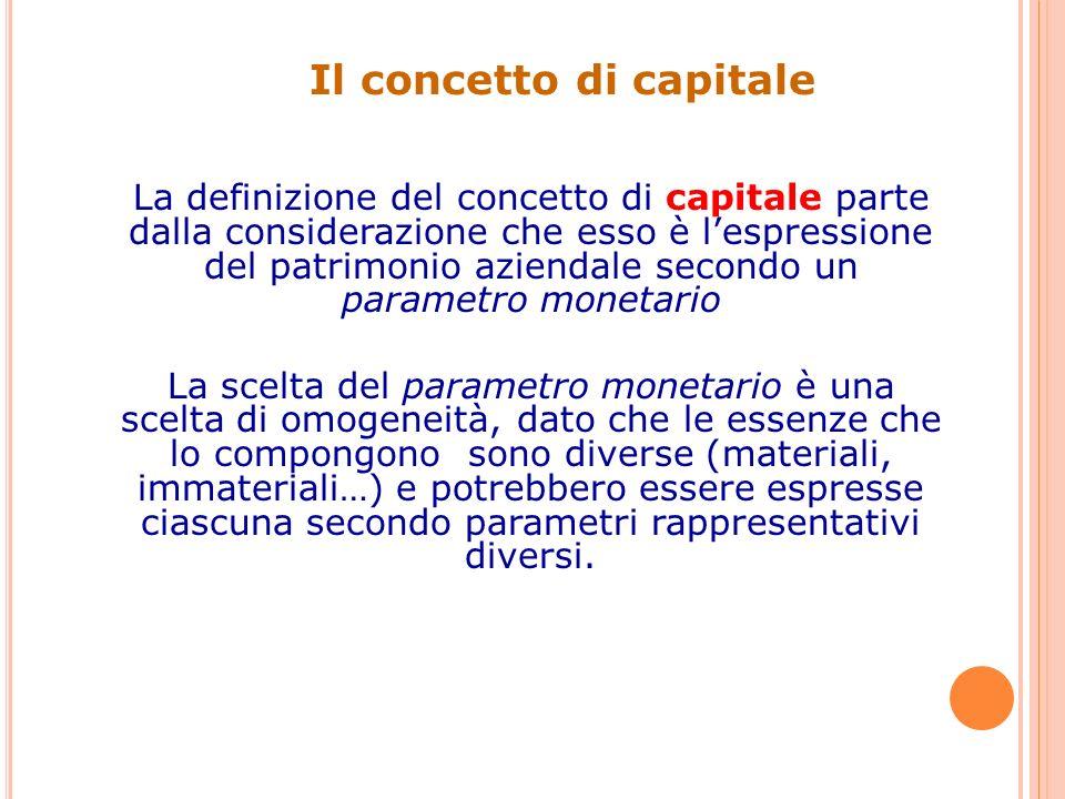 Il concetto di capitale