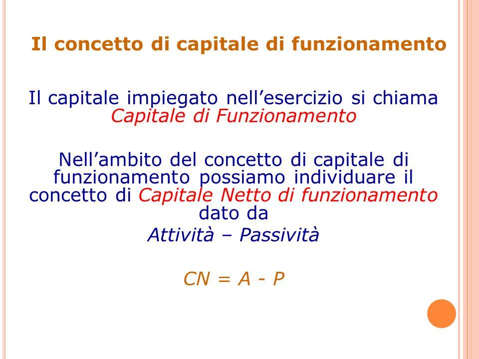 Il concetto di capitale di funzionamento