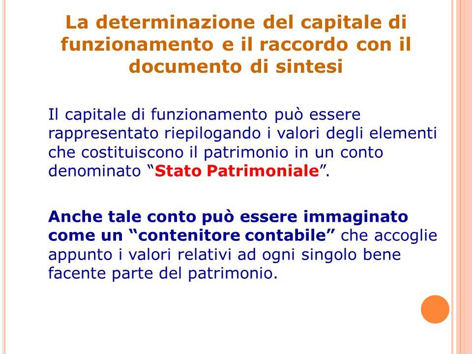 La determinazione del capitale di funzionamento e il raccordo con il documento di sintesi