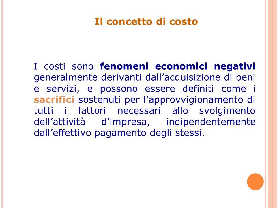 Il concetto di costo