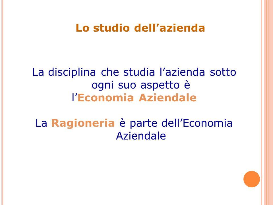Lo studio dell'azienda