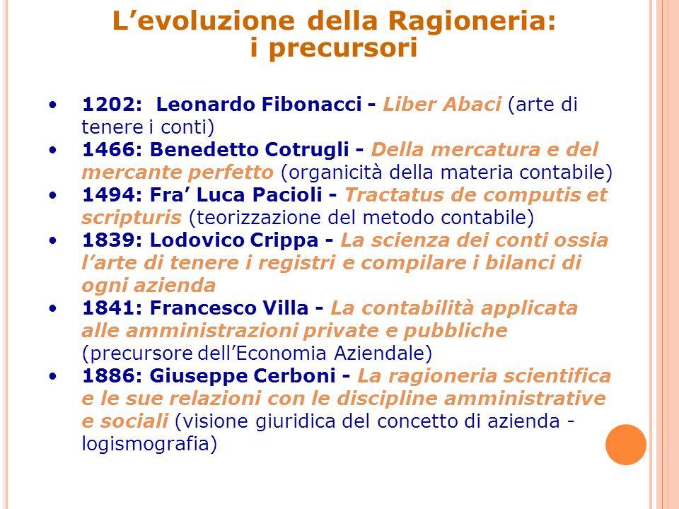 L'evoluzione della Ragioneria: