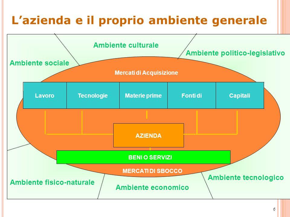 L'azienda e il proprio ambiente generale