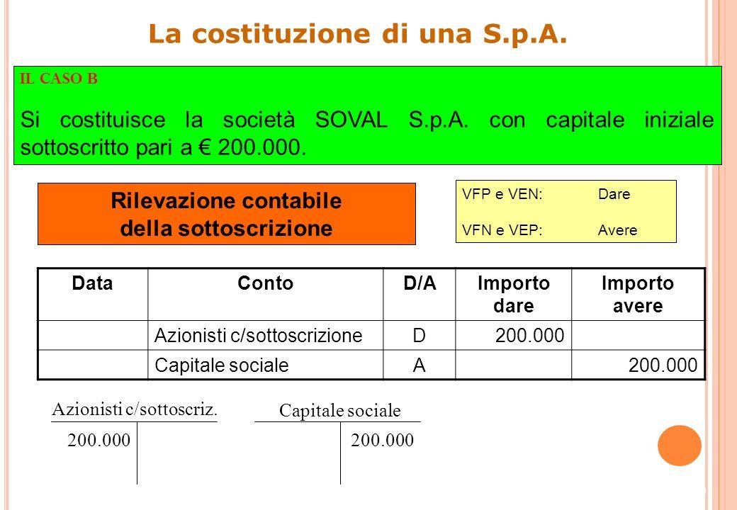La costituzione di una S.p.A. Rilevazione contabile