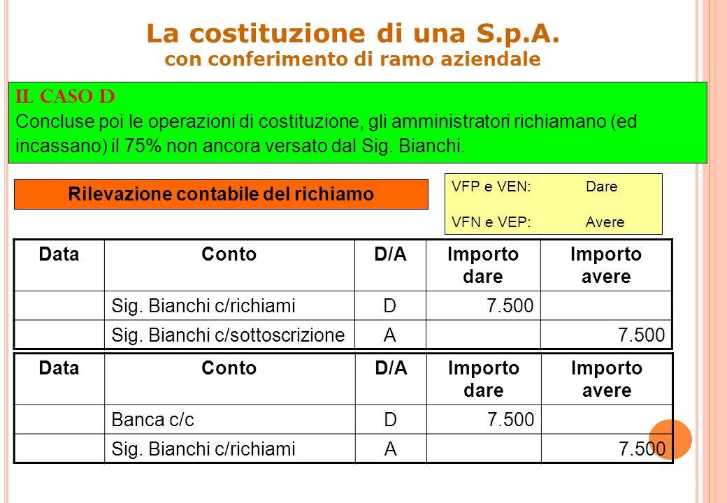 La costituzione di una S.p.A.