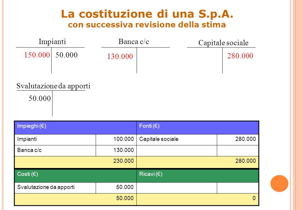 La costituzione di una S.p.A. con successiva revisione della stima