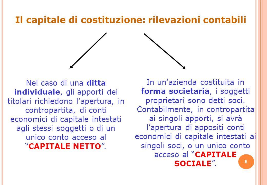 Il capitale di costituzione: rilevazioni contabili