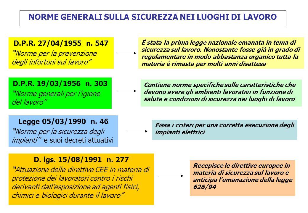 NORME GENERALI SULLA SICUREZZA NEI LUOGHI DI LAVORO