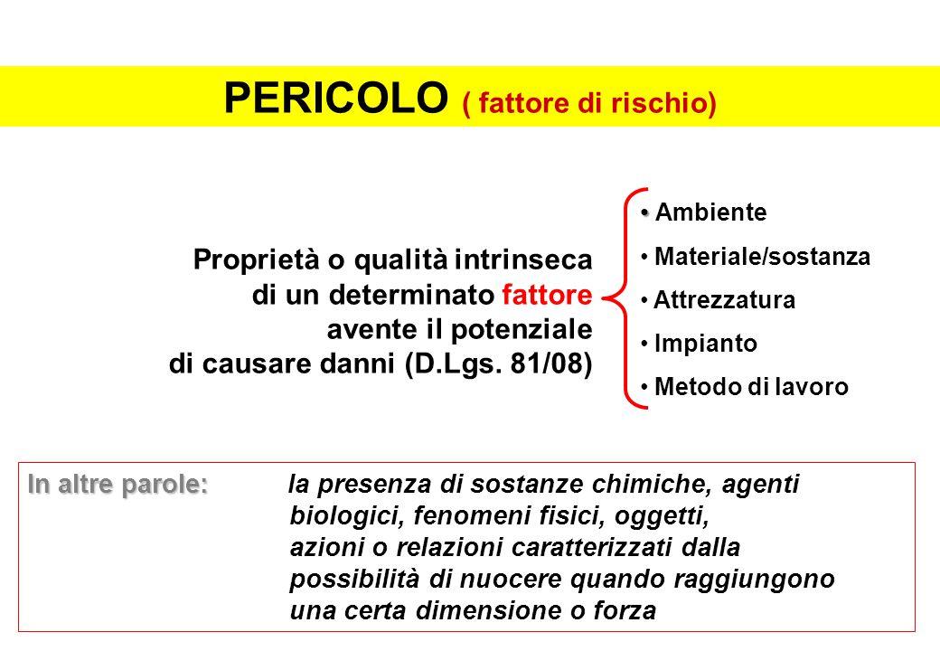 PERICOLO ( fattore di rischio)