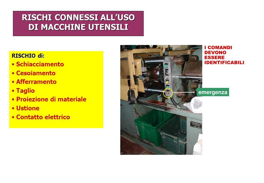 RISCHI CONNESSI ALL'USO DI MACCHINE UTENSILI