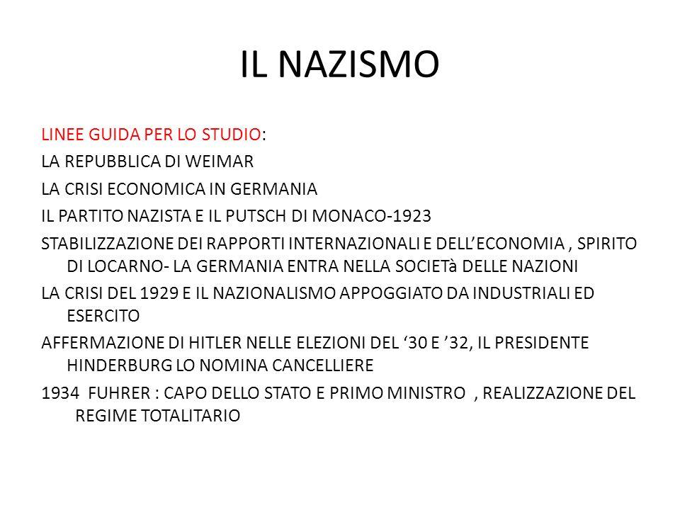 IL NAZISMO LINEE GUIDA PER LO STUDIO: LA REPUBBLICA DI WEIMAR
