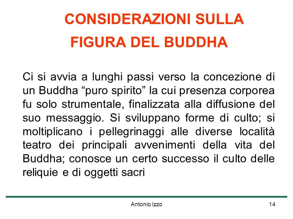 CONSIDERAZIONI SULLA FIGURA DEL BUDDHA