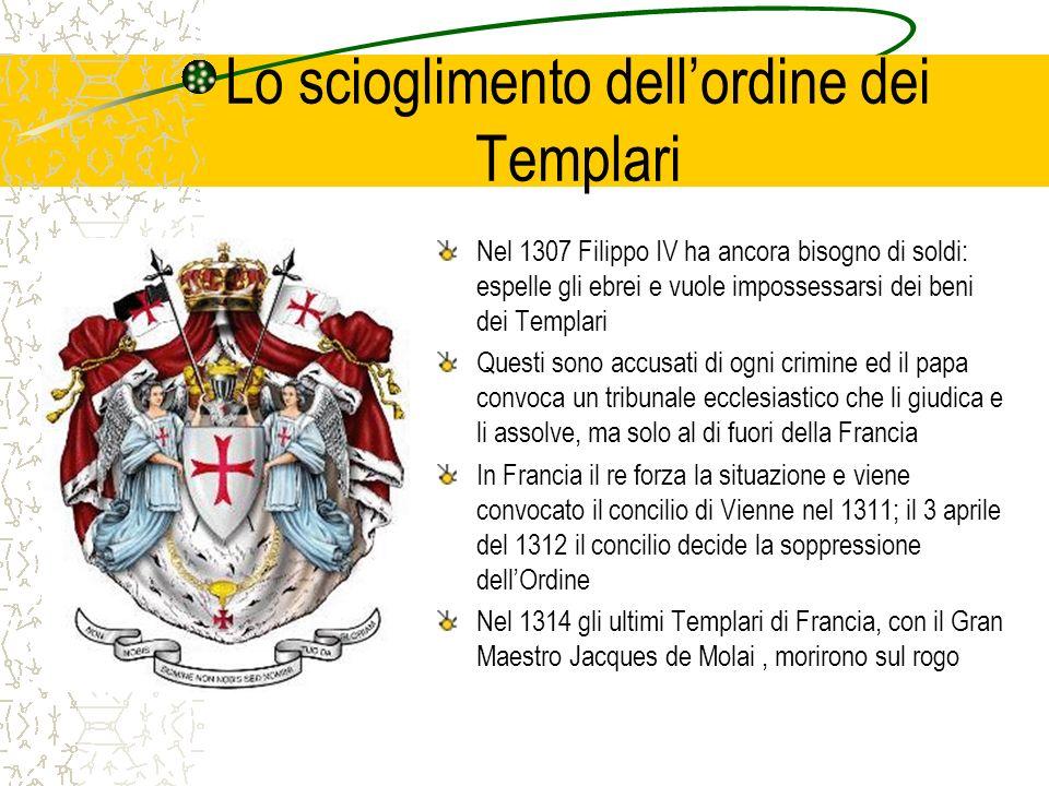 Lo scioglimento dell'ordine dei Templari