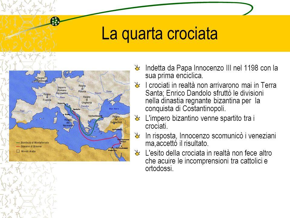 La quarta crociata Indetta da Papa Innocenzo III nel 1198 con la sua prima enciclica.