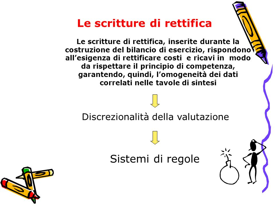 Le scritture di rettifica