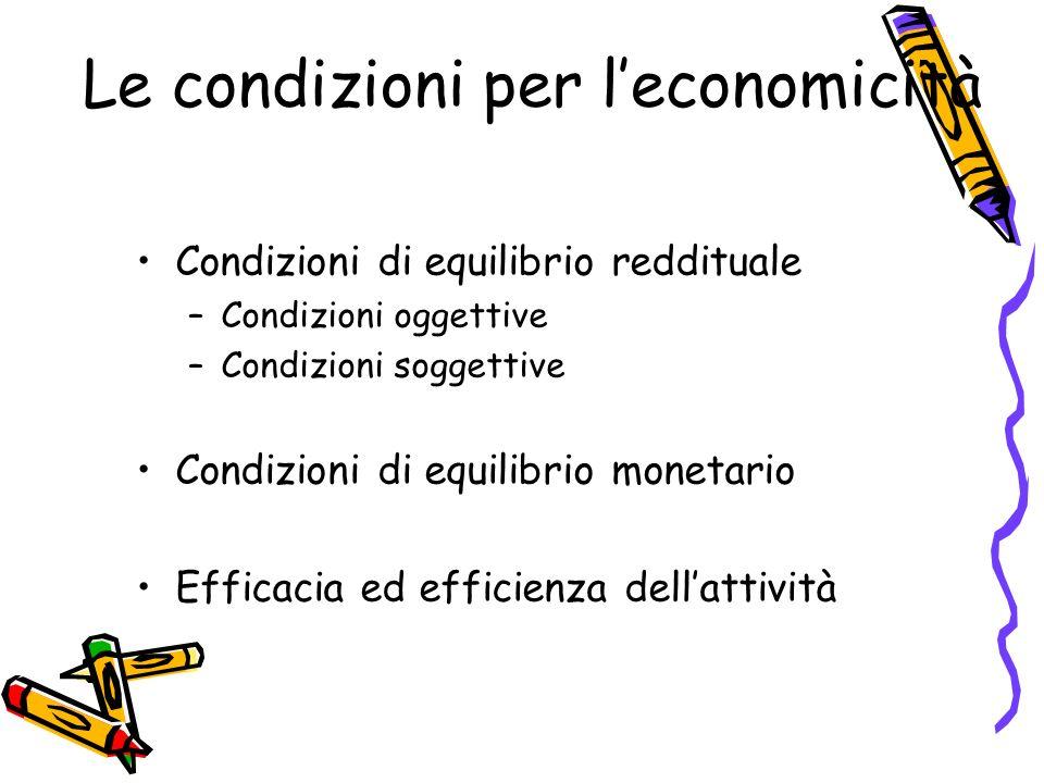 Le condizioni per l'economicità