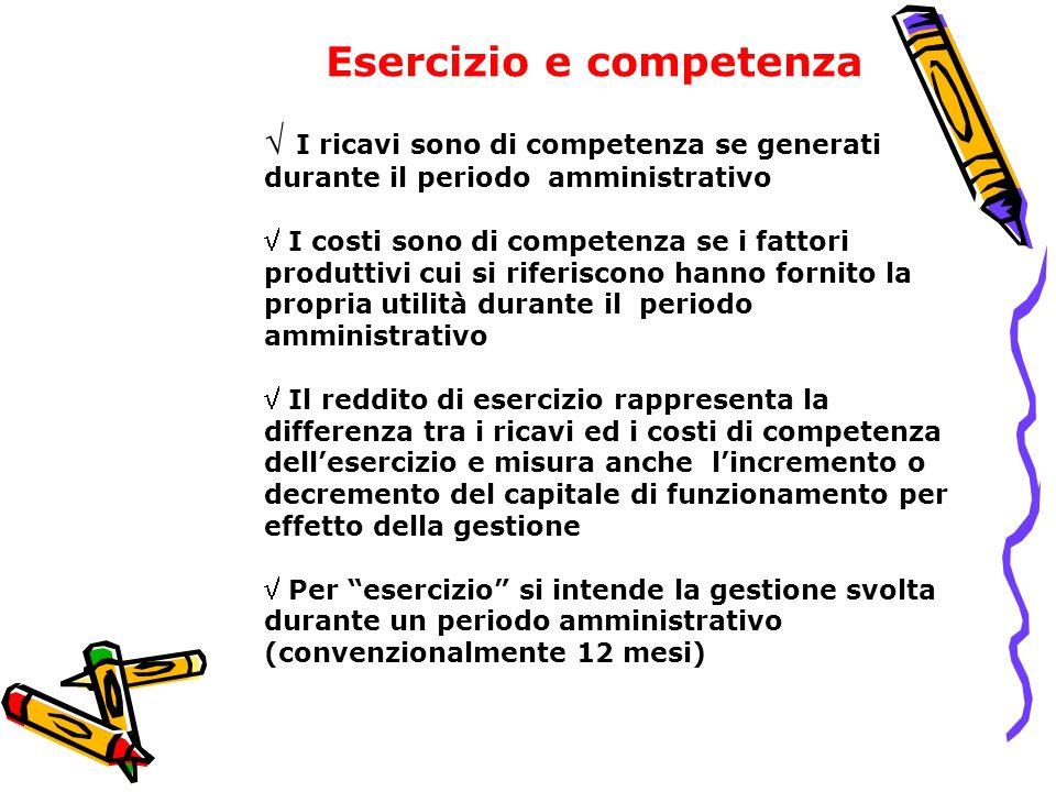Esercizio e competenza