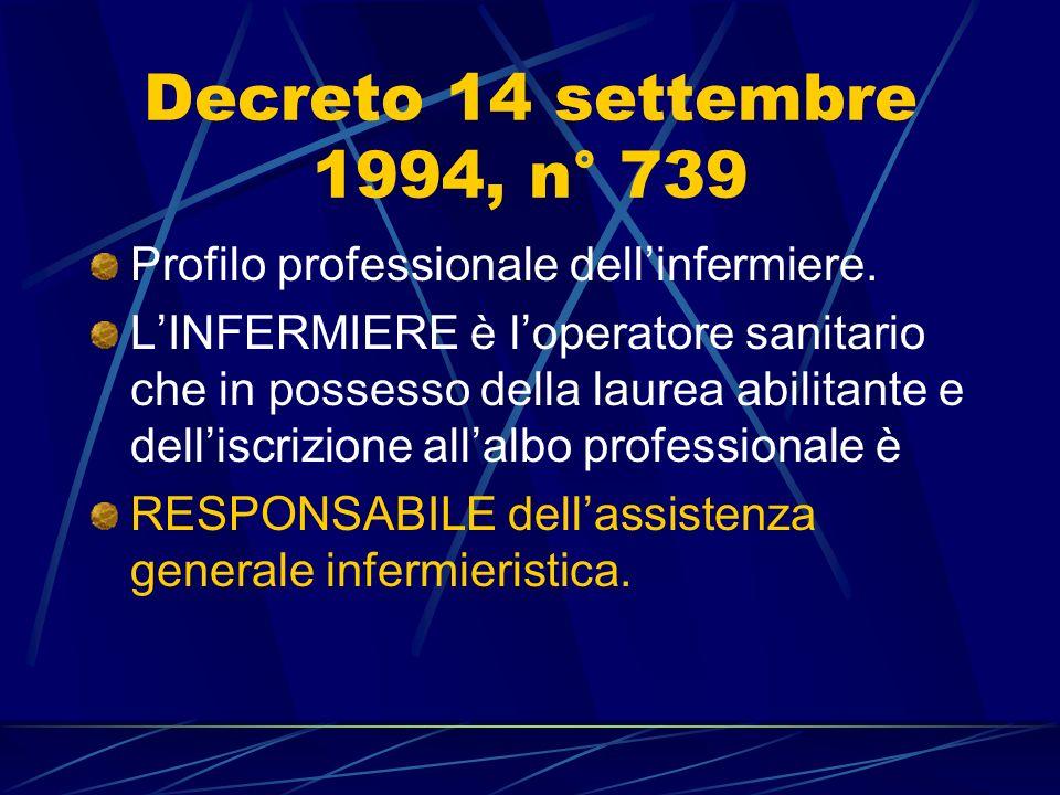 Decreto 14 settembre 1994, n° 739 Profilo professionale dell'infermiere.