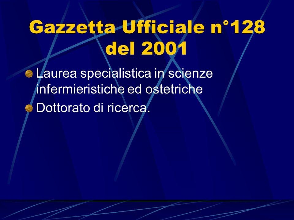 Gazzetta Ufficiale n°128 del 2001