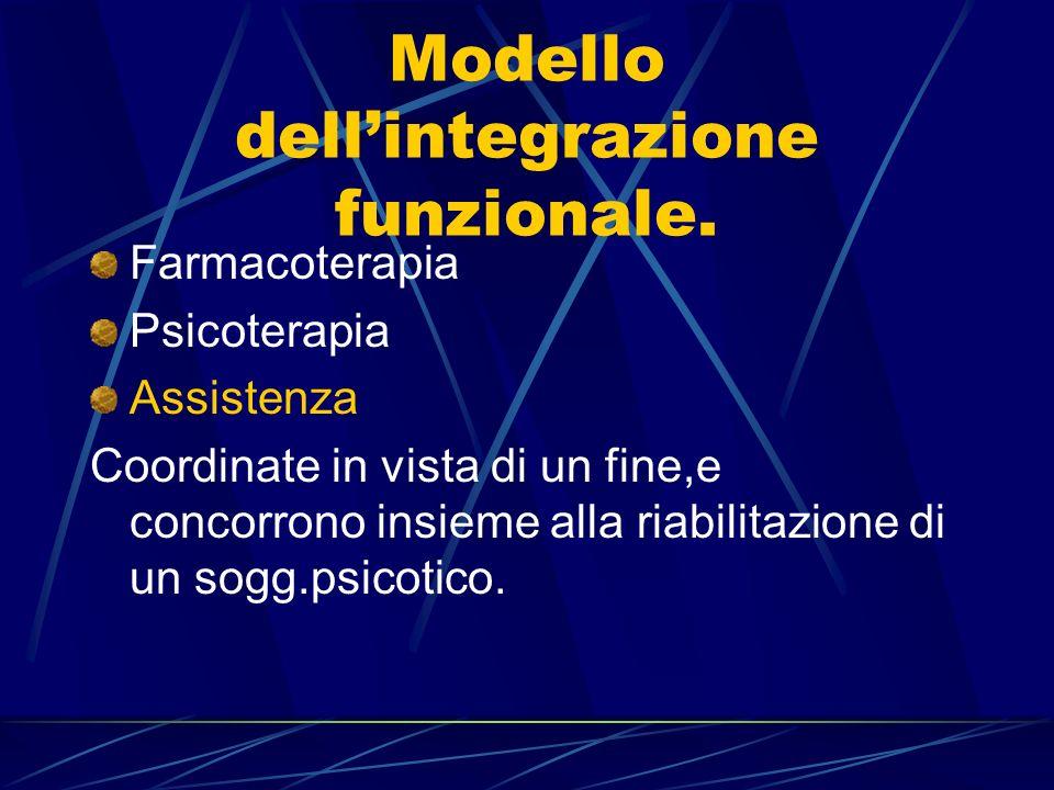 Modello dell'integrazione funzionale.