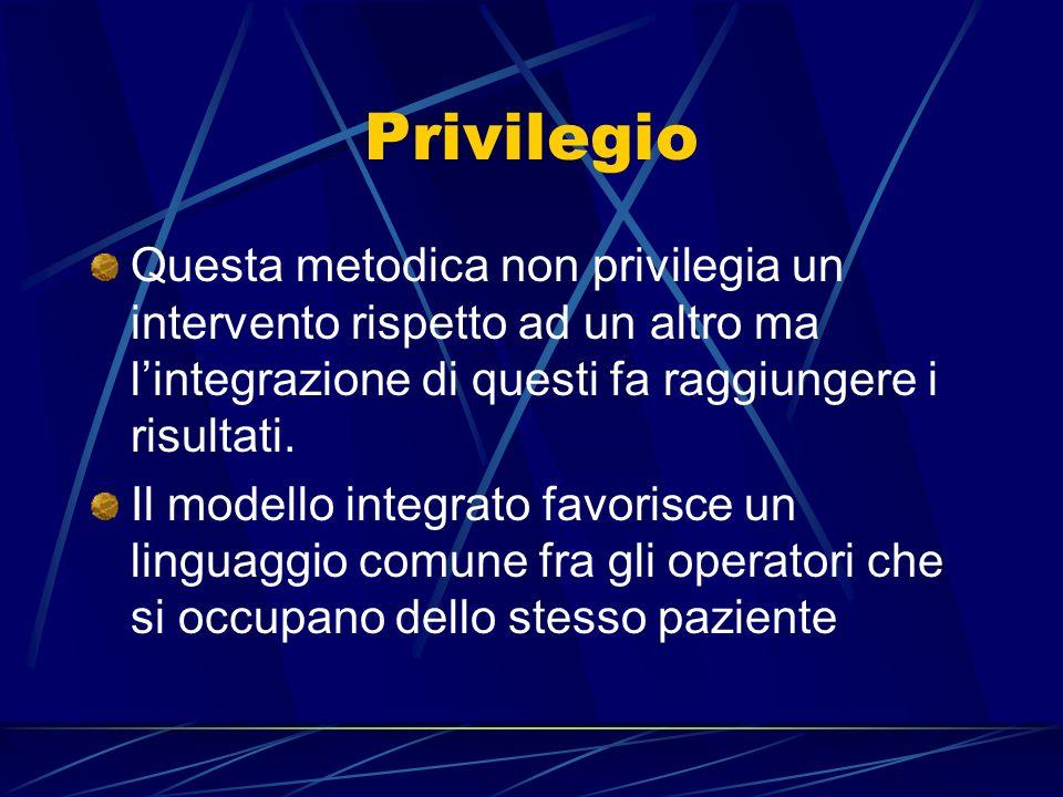 PrivilegioQuesta metodica non privilegia un intervento rispetto ad un altro ma l'integrazione di questi fa raggiungere i risultati.