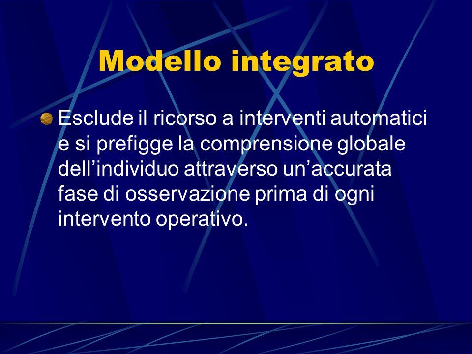 Modello integrato