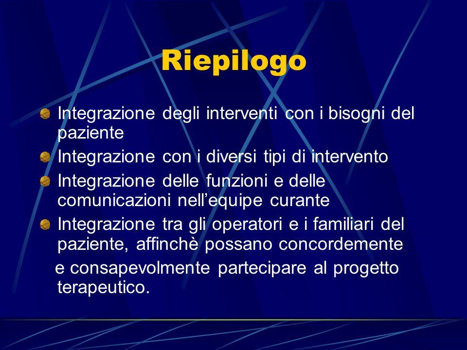 Riepilogo Integrazione degli interventi con i bisogni del paziente