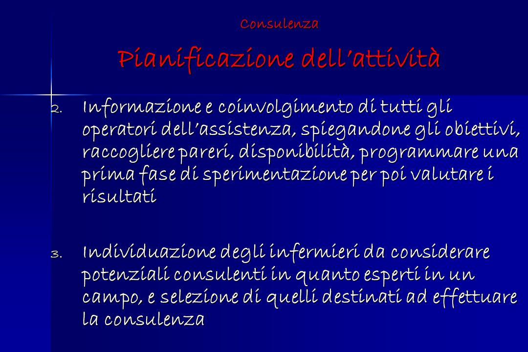 Consulenza Pianificazione dell'attività