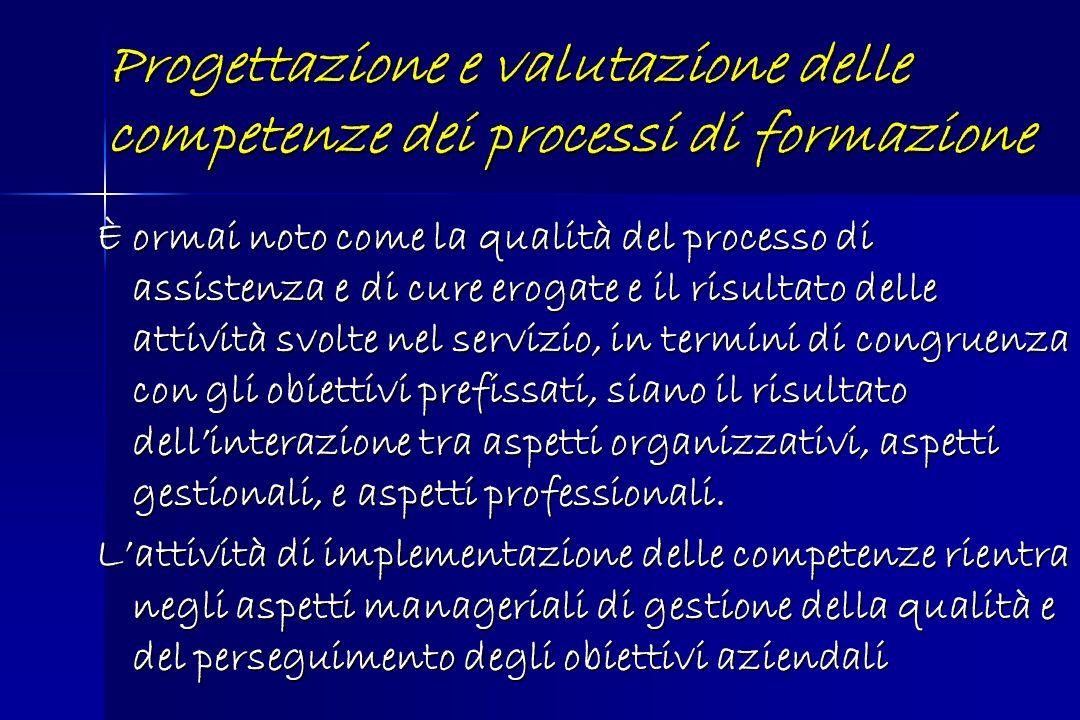Progettazione e valutazione delle competenze dei processi di formazione