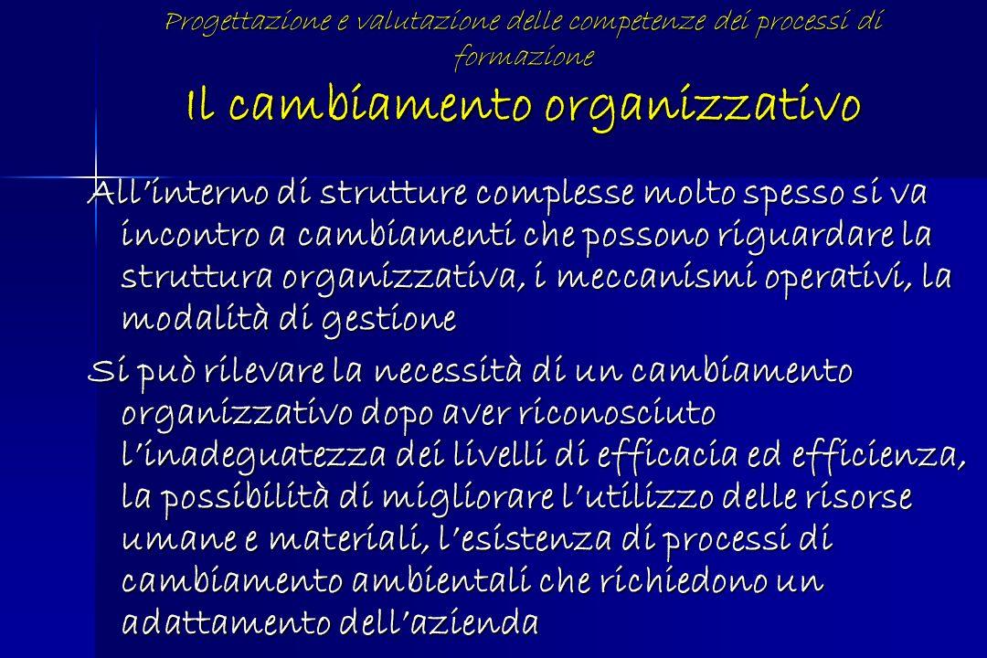 Progettazione e valutazione delle competenze dei processi di formazione Il cambiamento organizzativo