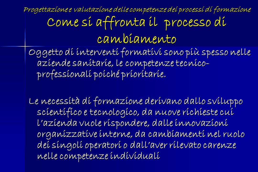 Progettazione e valutazione delle competenze dei processi di formazione Come si affronta il processo di cambiamento