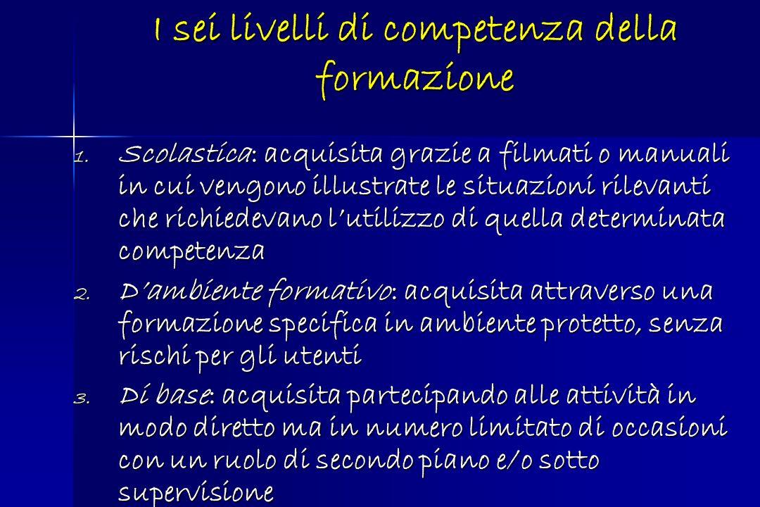 I sei livelli di competenza della formazione